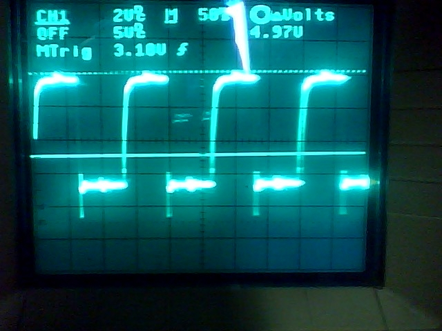 Encoder signal with undershoot and rounding