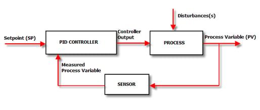 pid_controller1-1